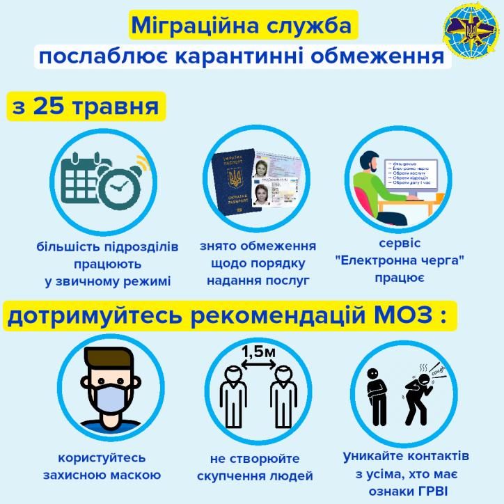 С 25 мая Миграционная служба ослабляет карантин