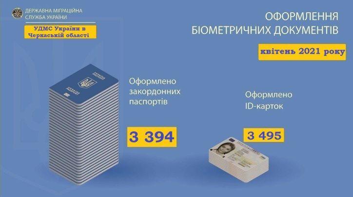 На Черкащині сталий попит на оформлення біометричних документів